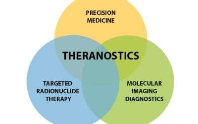 Distributor of SWE Theranostics Accessories